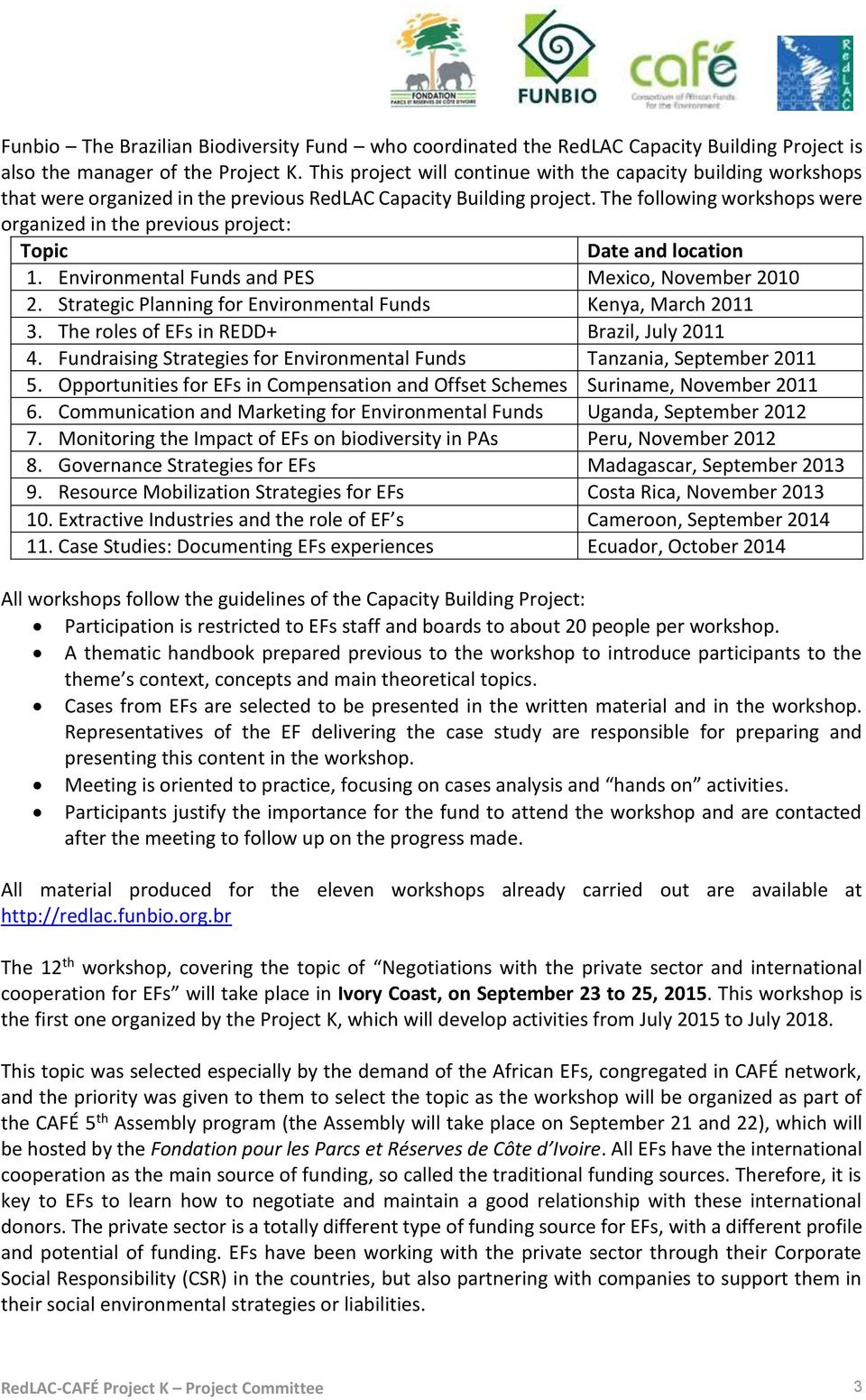 The following workshops were organized in the previous project: Topic Date and location 1. Environmental Funds and PES Mexico, November 2010 2.