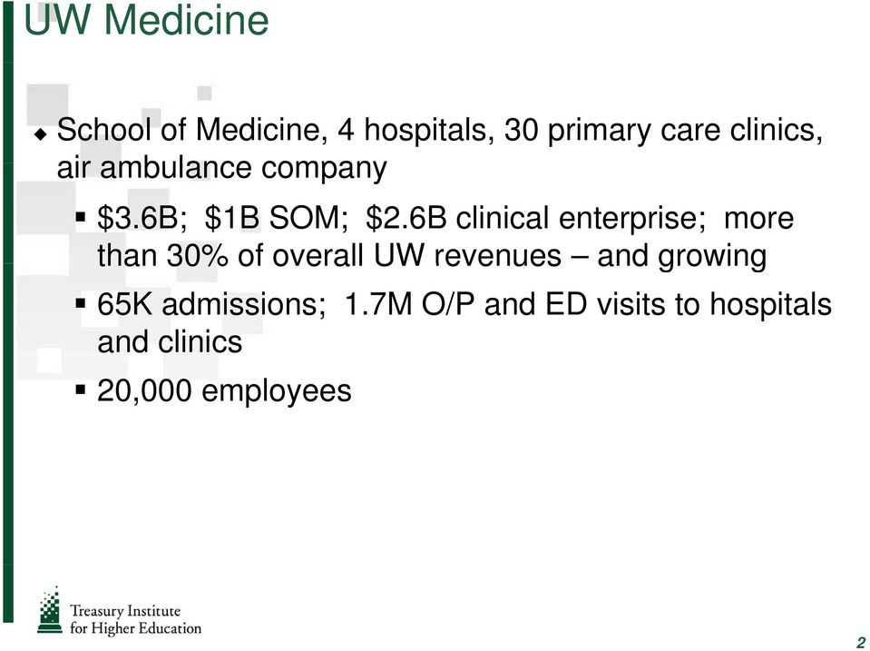 6B clinical enterprise; more than 30% of overall UW revenues and