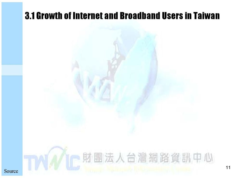 TWNIC TWNIC Growth of Broadband Users in 9.38 9.03 9.36 10.31 10.54 11.62 12.