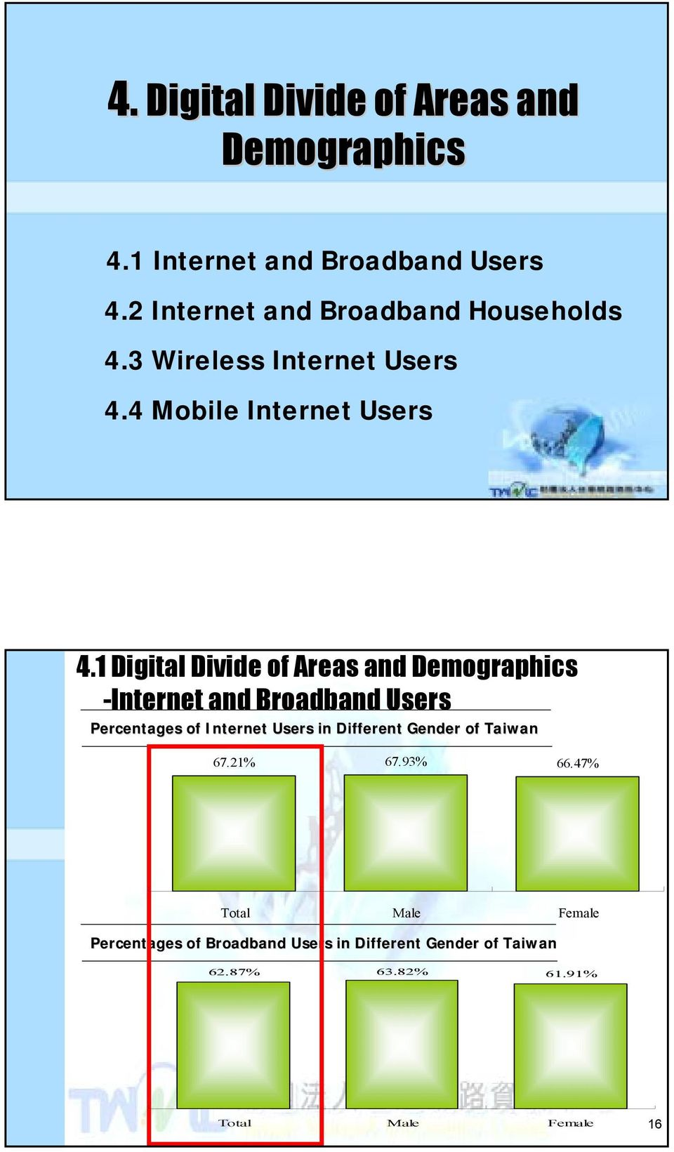 1 Digital Divide of Areas and Demographics -Internet and Broadband Users Percentages of Internet Users in