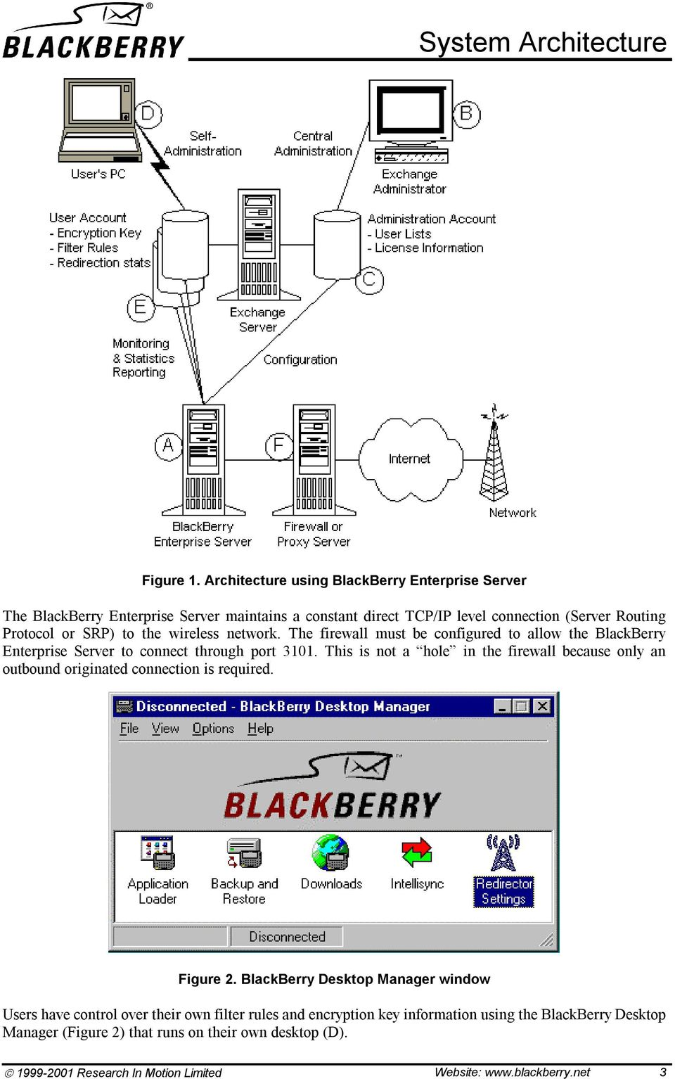 wireless network. The firewall must be configured to allow the BlackBerry Enterprise Server to connect through port 3101.