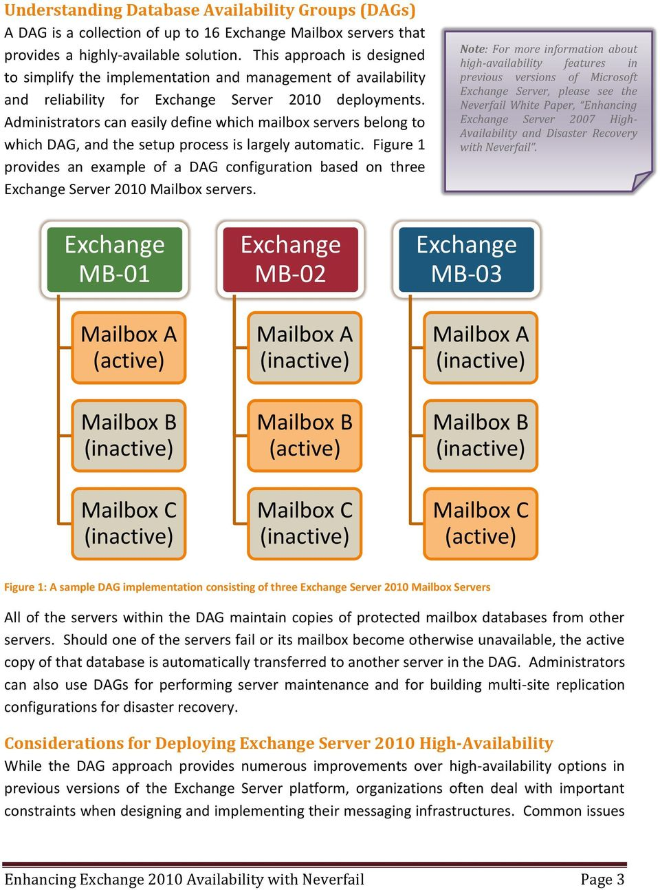 Administrators can easily define which mailbox servers belong to which DAG, and the setup process is largely automatic.