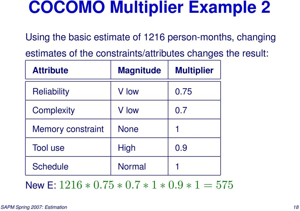 Multiplier Reliability V low 0.75 Complexity V low 0.