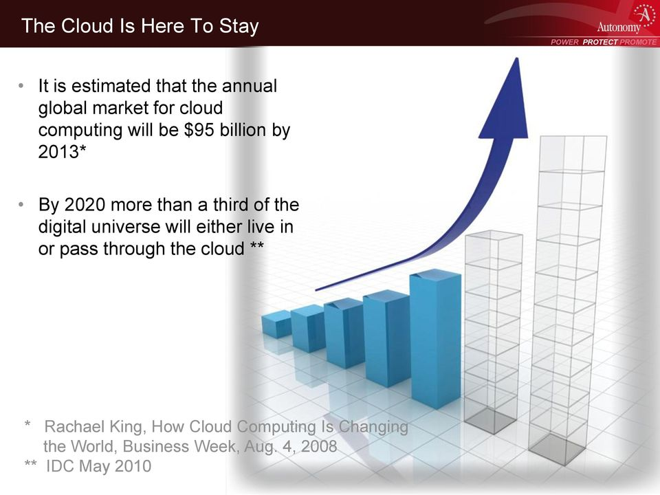 digital universe will either live in or pass through the cloud ** * Rachael
