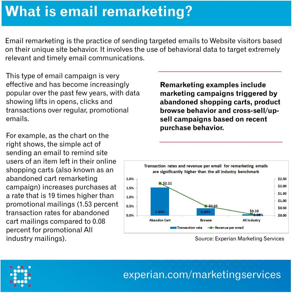 This type of email campaign is very effective and has become increasingly popular over the past few years, with data showing lifts in opens, clicks and transactions over regular, promotional emails.