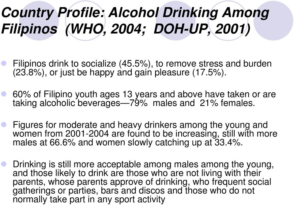 60% of Filipino youth ages 13 years and above have taken or are taking alcoholic beverages 79% males and 21% females.