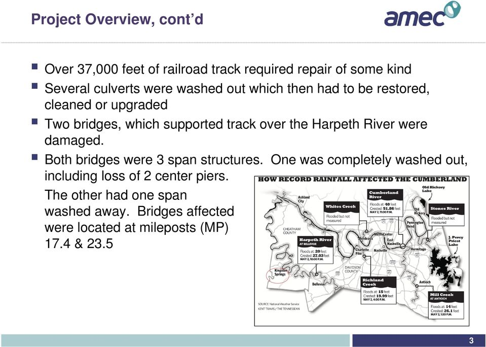 Harpeth River were damaged. Both bridges were 3 span structures.