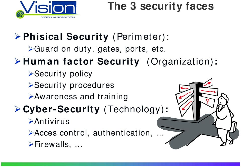 Human factor Security (Organization): Security policy Security