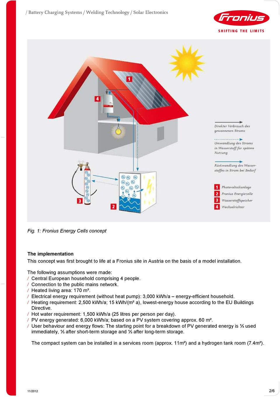 / Electrical energy requirement (without heat pump): 3,000 kwh/a energy-efficient household.