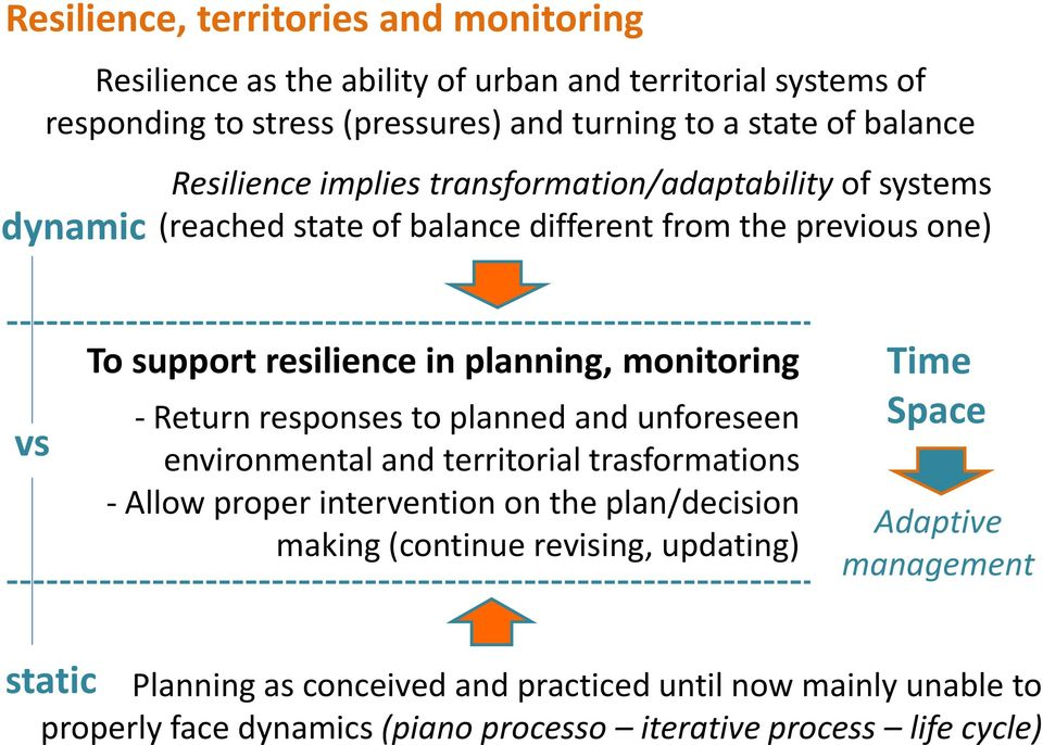monitoring can: - Return responses to planned and unforeseen environmental and territorial trasformations - Allow proper intervention on the plan/decision making (continue
