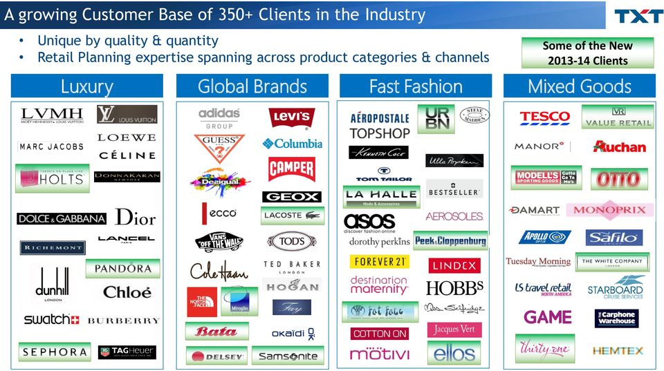 categories & channels Some of the New 2013-14 Clients Luxury Global