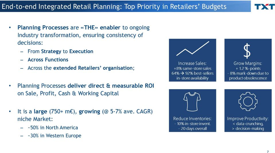 Across the extended Retailers organisation; Planning Processes deliver direct & measurable ROI on Sale, Profit, Cash