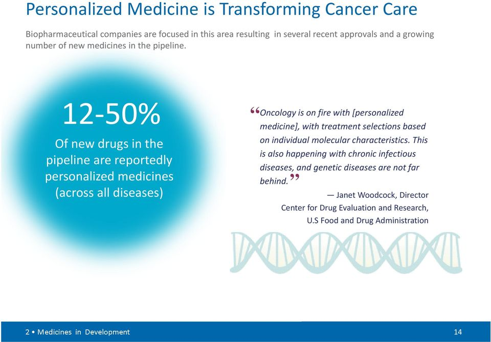 12-50% Of new drugs in the pipeline are reportedly personalized medicines (across all diseases) Oncology is on fire with [personalized medicine], with treatment
