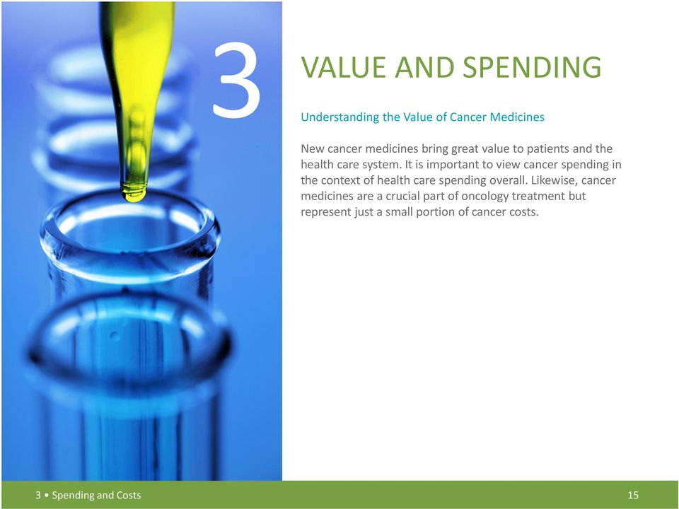 It is important to view cancer spending in the context of health care spending overall.