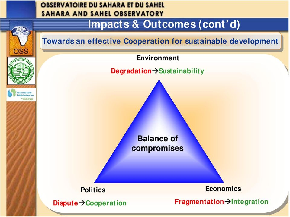 DegradationSustainability Balance of compromises