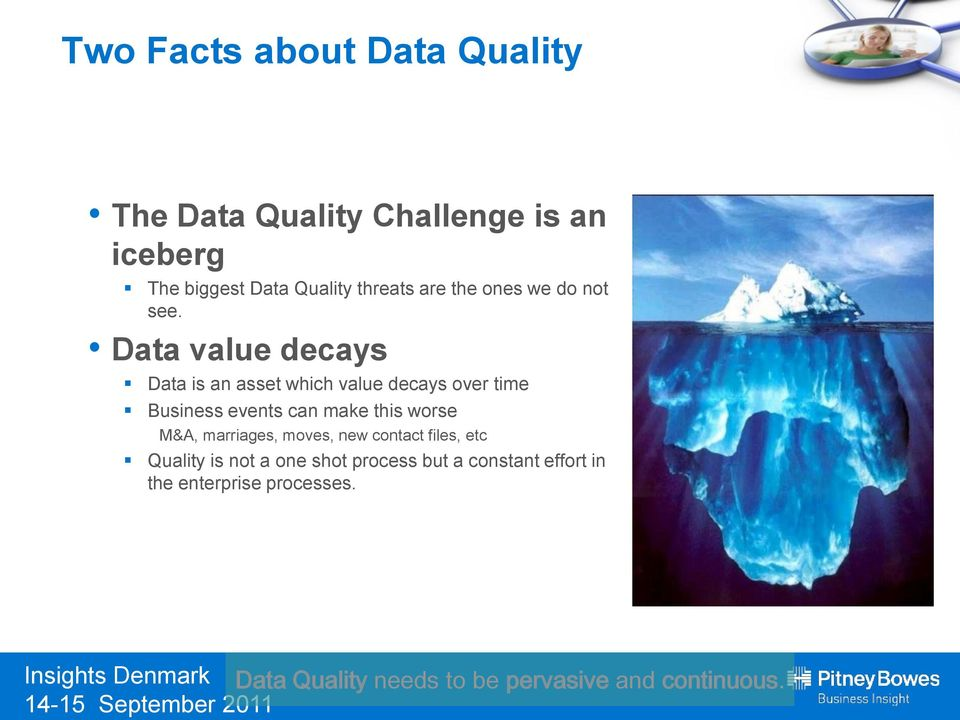 Data value decays Data is an asset which value decays over time Business events can make this worse M&A,