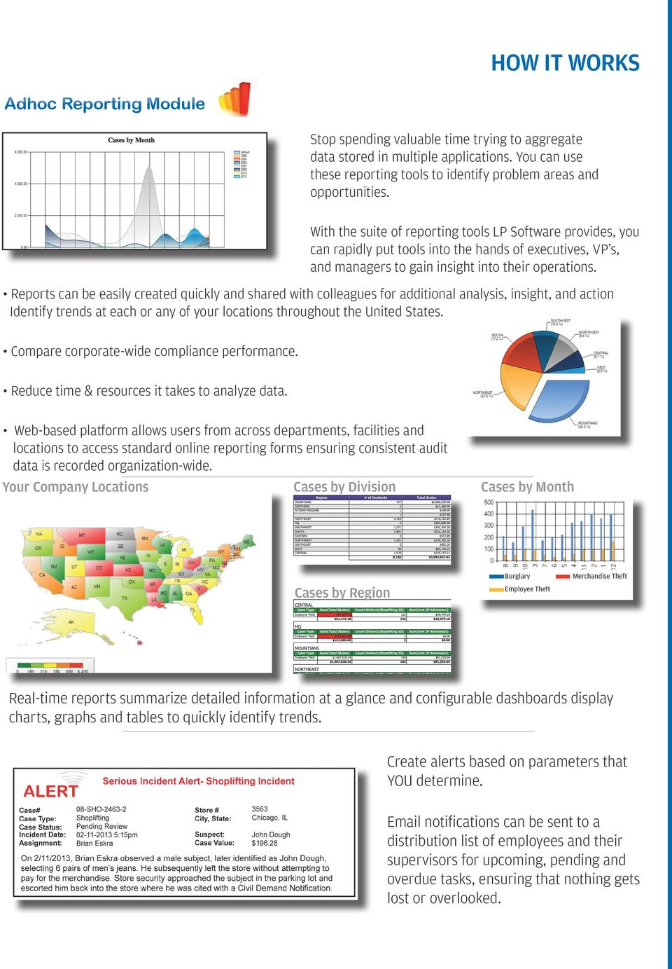 Reports can be easily created quickly and shared with colleagues for additional analysis, insight, and action Identify trends at each or any of your locations throughout the United States.