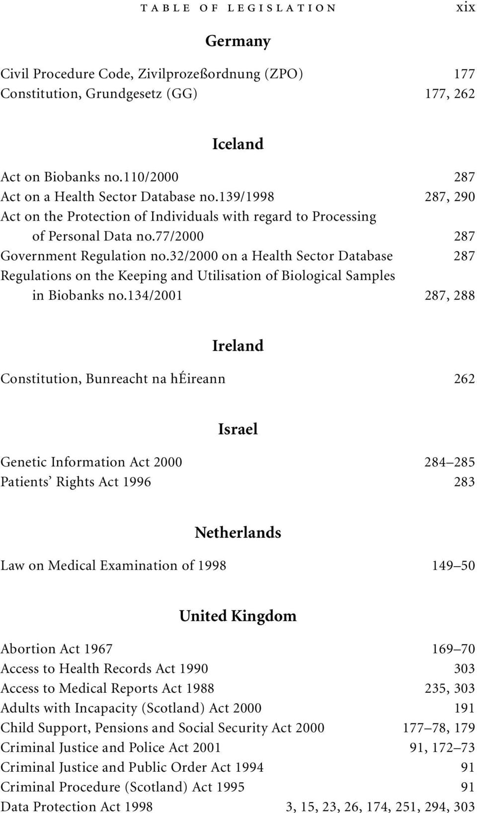32/2000 on a Health Sector Database 287 Regulations on the Keeping and Utilisation of Biological Samples in Biobanks no.