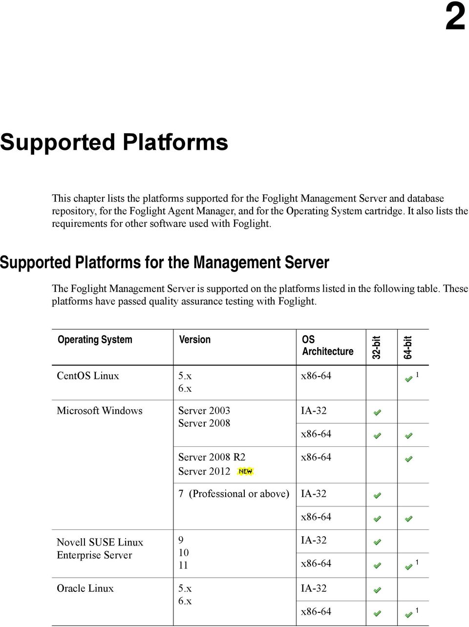 Supported Platforms for the Management Server The Foglight Management Server is supported on the platforms listed in the following table.