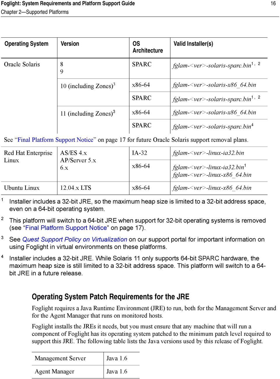 bin SPARC fglam-<ver>-solaris-sparc.bin 4 See Final Platform Support Notice on page 17 for future Oracle Solaris support removal plans. Red Hat Enterprise Linux AS/ES 4.x AP/Server 5.x 6.