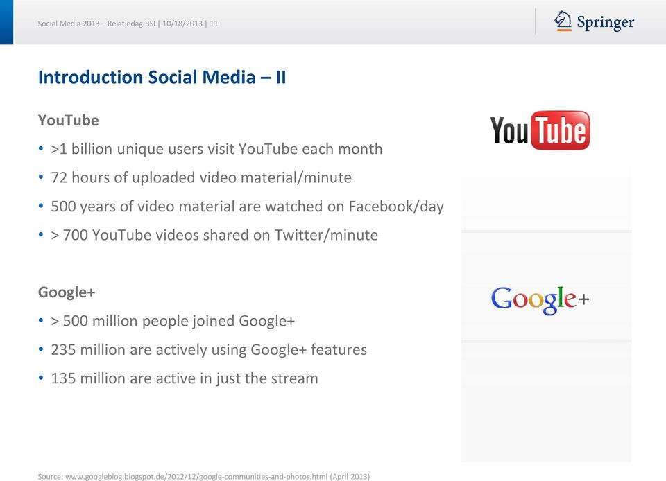 videos shared on Twitter/minute Google+ > 500 million people joined Google+ 235 million are actively using Google+ features