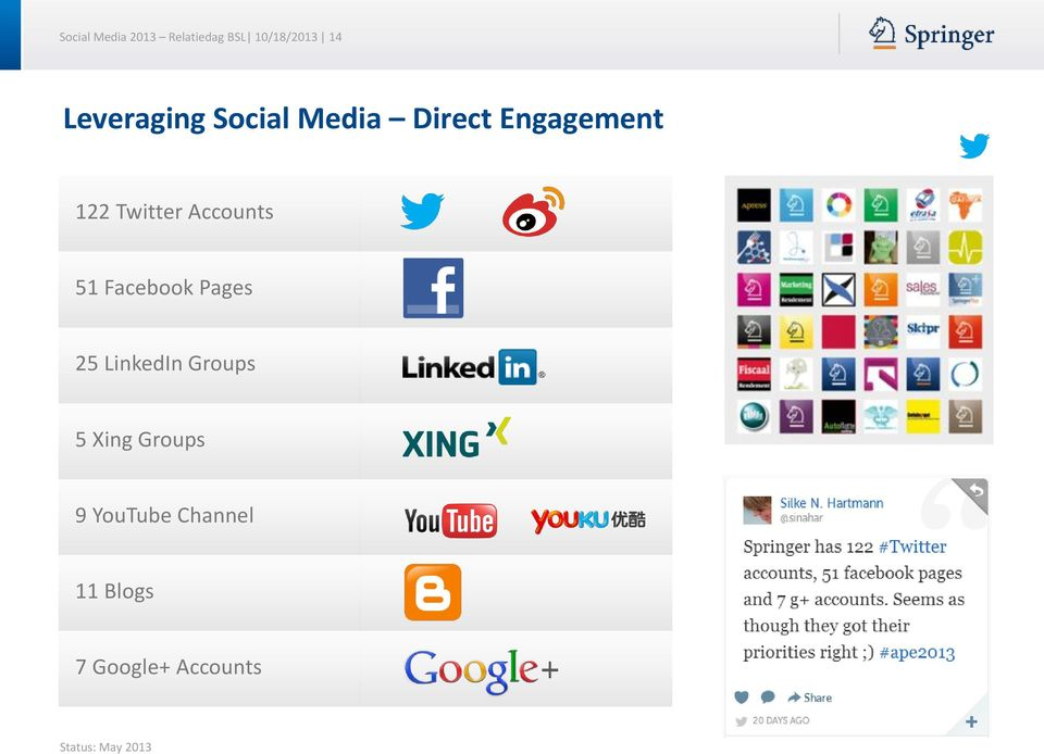 Accounts 51 Facebook Pages 25 LinkedIn Groups 5 Xing