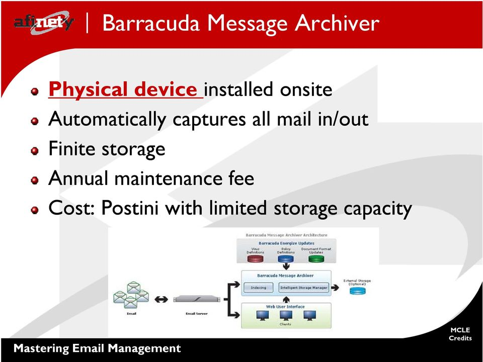 mail in/out Finite storage Annual