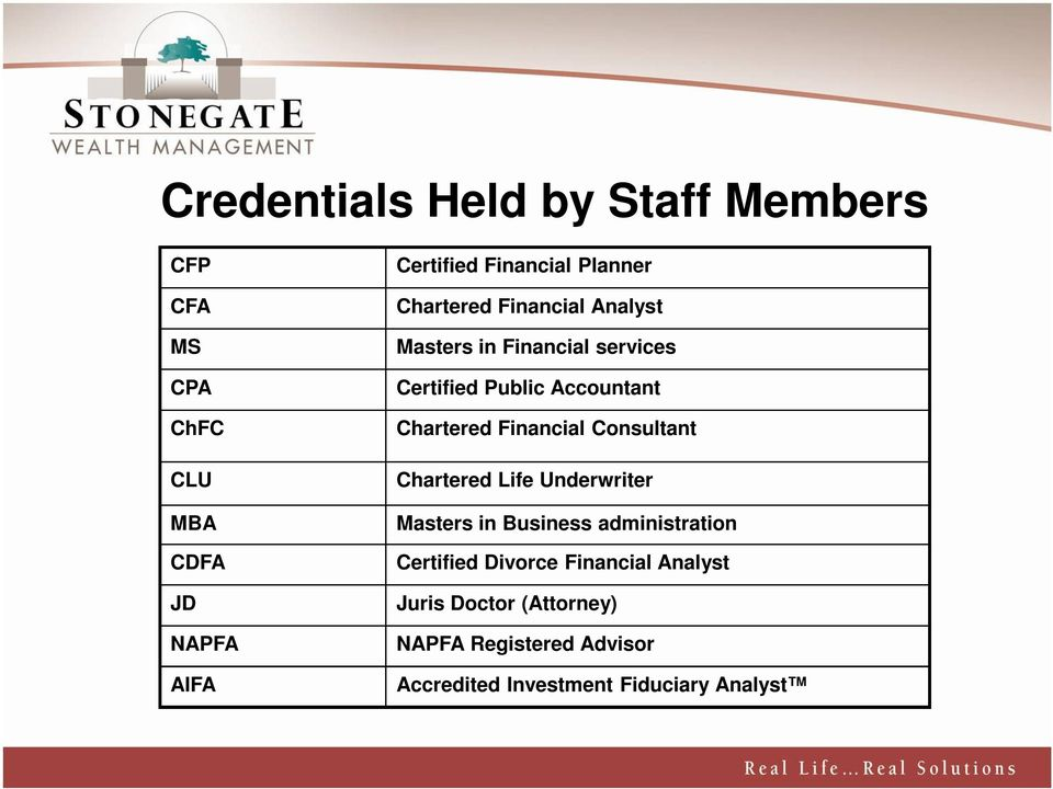 Chartered Financial Consultant Chartered Life Underwriter Masters in Business administration Certified