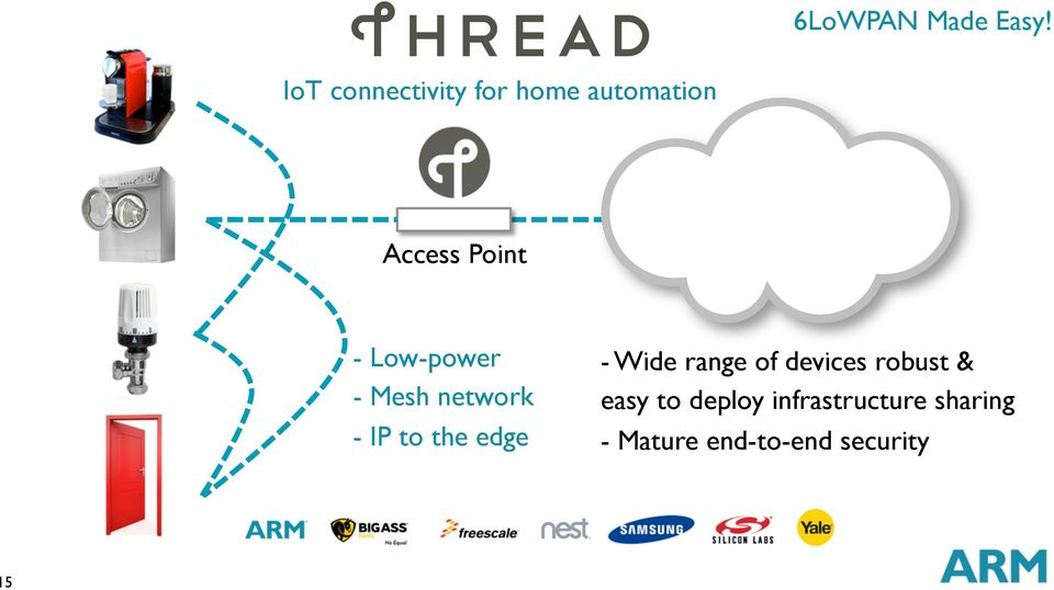 Low-power - Mesh network - IP to the edge - Wide