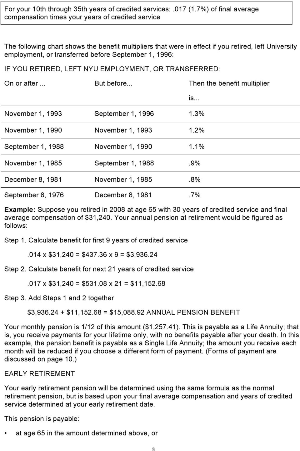 before September 1, 1996: IF YOU RETIRED, LEFT NYU EMPLOYMENT, OR TRANSFERRED: On or after... But before... Then the benefit multiplier is... November 1, 1993 September 1, 1996 1.