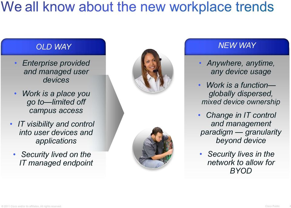 device usage Work is a function globally dispersed, mixed device ownership Change in IT control and management paradigm