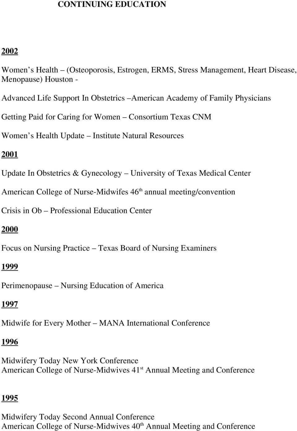 College of Nurse-Midwifes 46 th annual meeting/convention Crisis in Ob Professional Education Center 2000 Focus on Nursing Practice Texas Board of Nursing Examiners 1999 Perimenopause Nursing