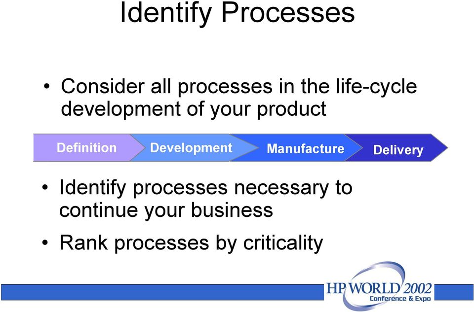 Development Manufacture Delivery Identify processes