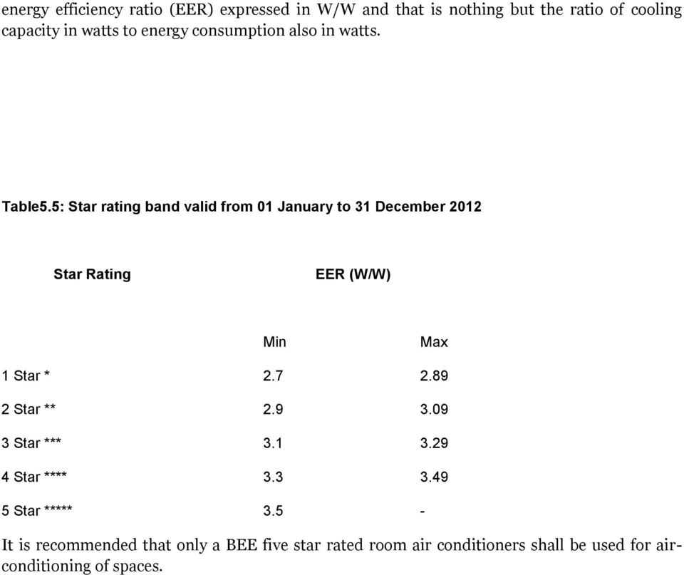 5: Star rating band valid from 01 January to 31 December 2012 Star Rating EER (W/W) Min Max 1 Star * 2.7 2.
