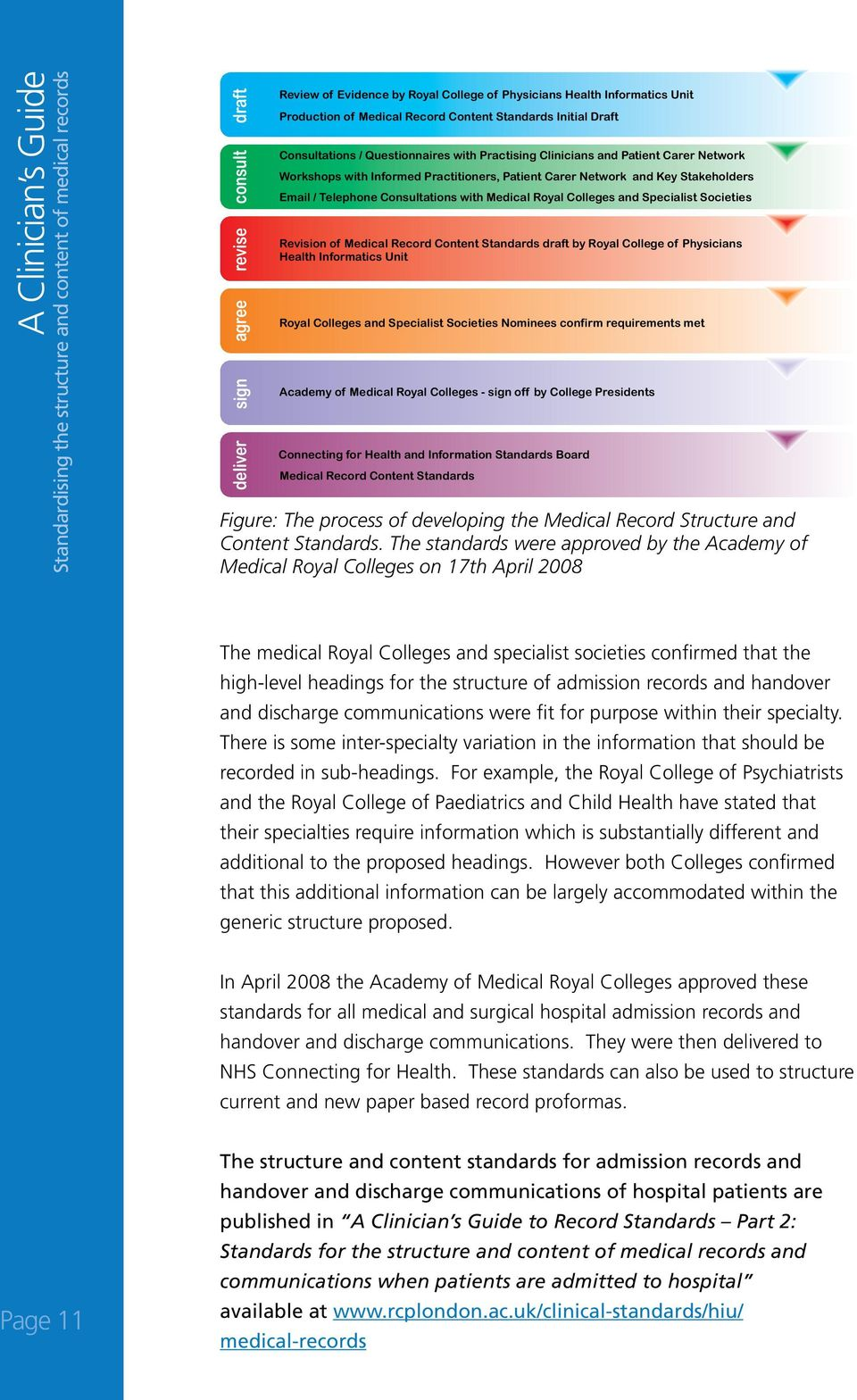 Royal Colleges and Specialist Societies Revision of Medical Record Content Standards draft by Royal College of Physicians Health Informatics Unit Royal Colleges and Specialist Societies Nominees