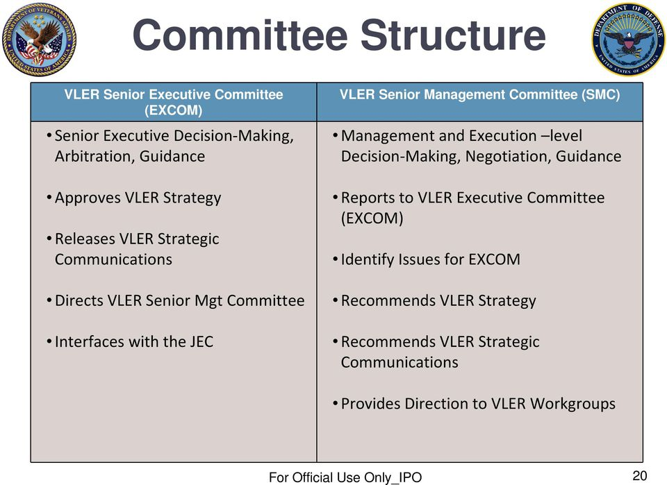 Committee (SMC) Management and Execution level Decision-Making, Negotiation, Guidance Reports to VLER Executive Committee (EXCOM)