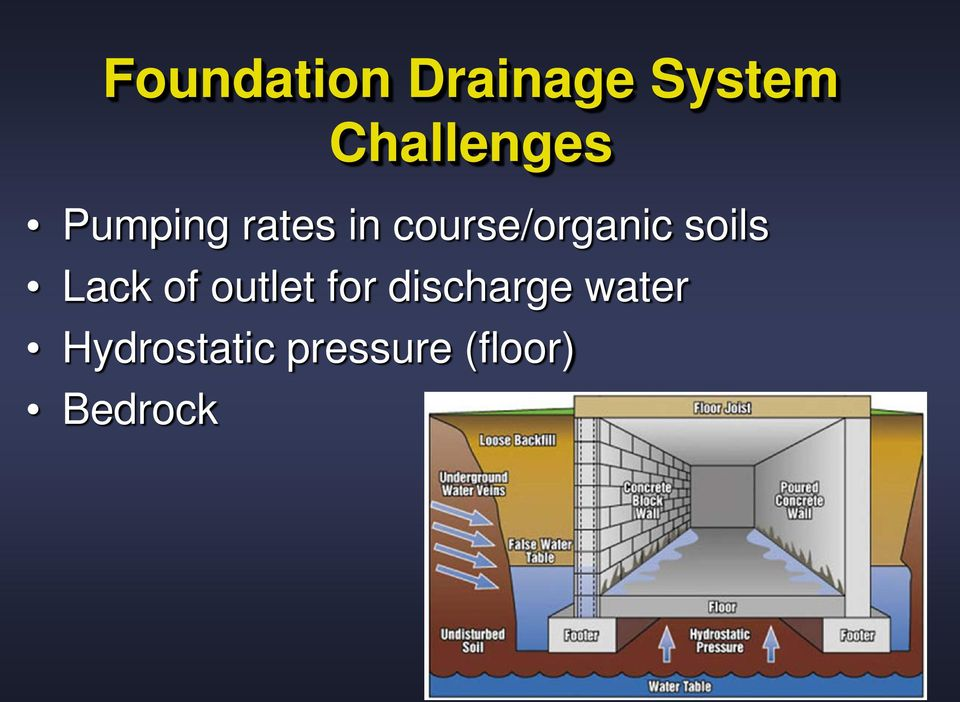course/organic soils Lack of outlet