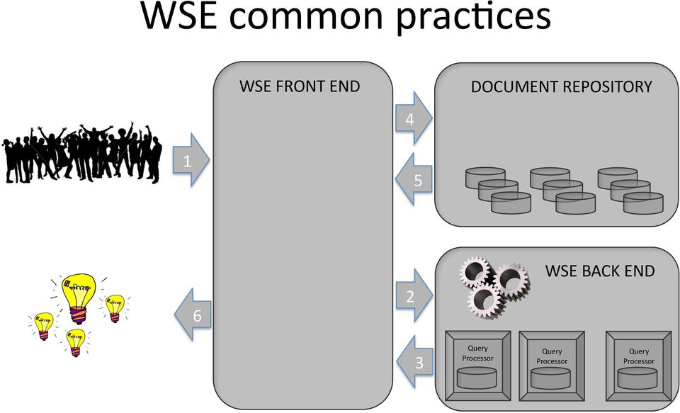 WSE BACK END 6 2 3 Query