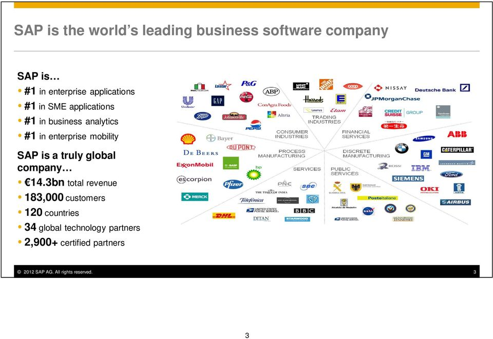 mobility SAP is a truly global company 14.