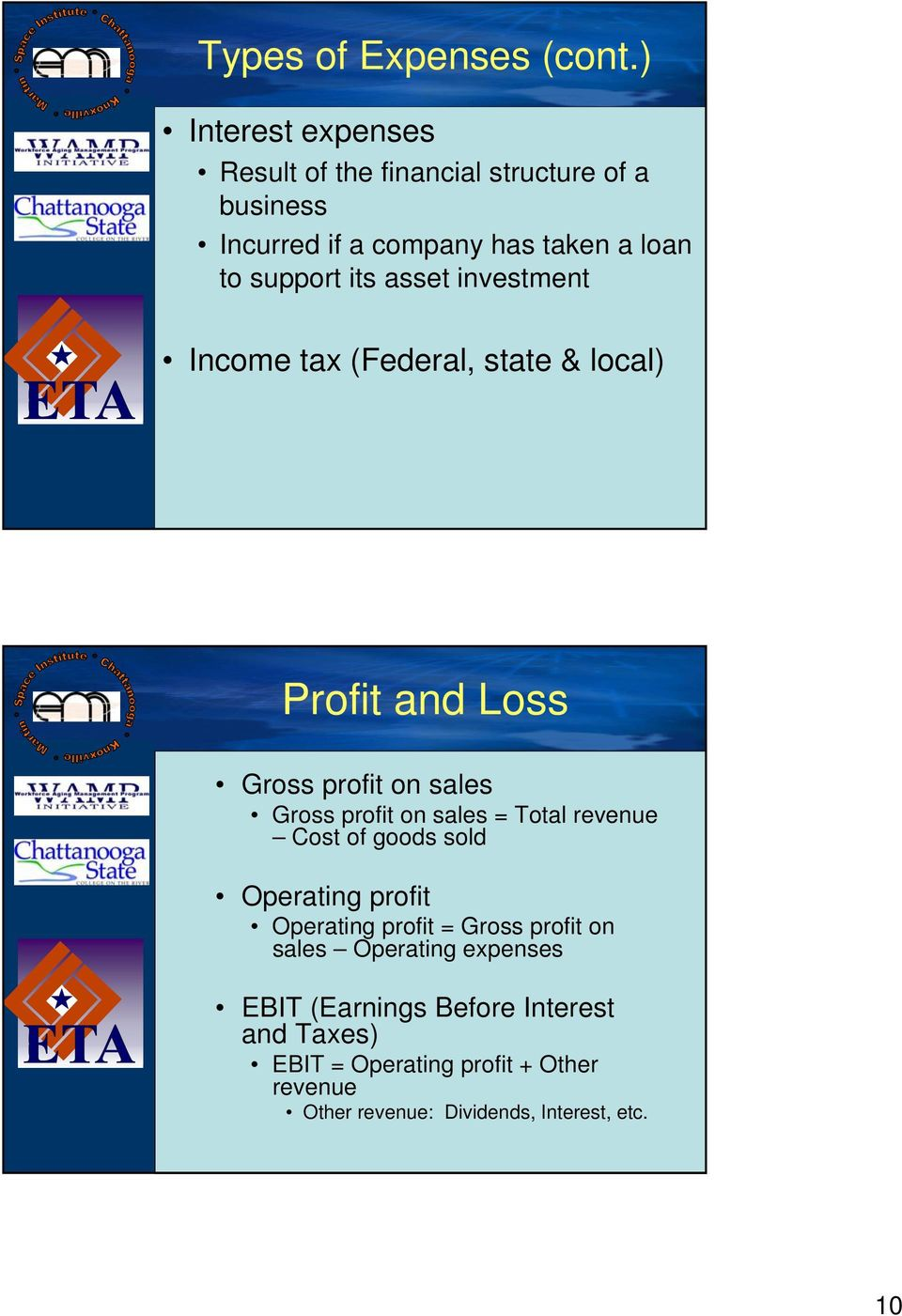 asset investment Income tax (Federal, state & local) Profit and Loss Gross profit on sales Gross profit on sales = Total