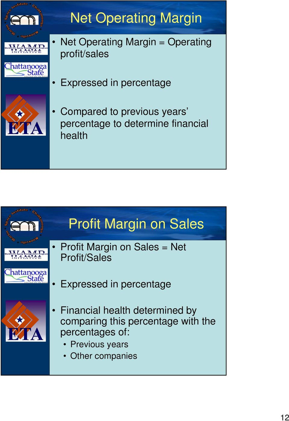 Profit Margin on Sales = Net Profit/Sales Expressed in percentage Financial health