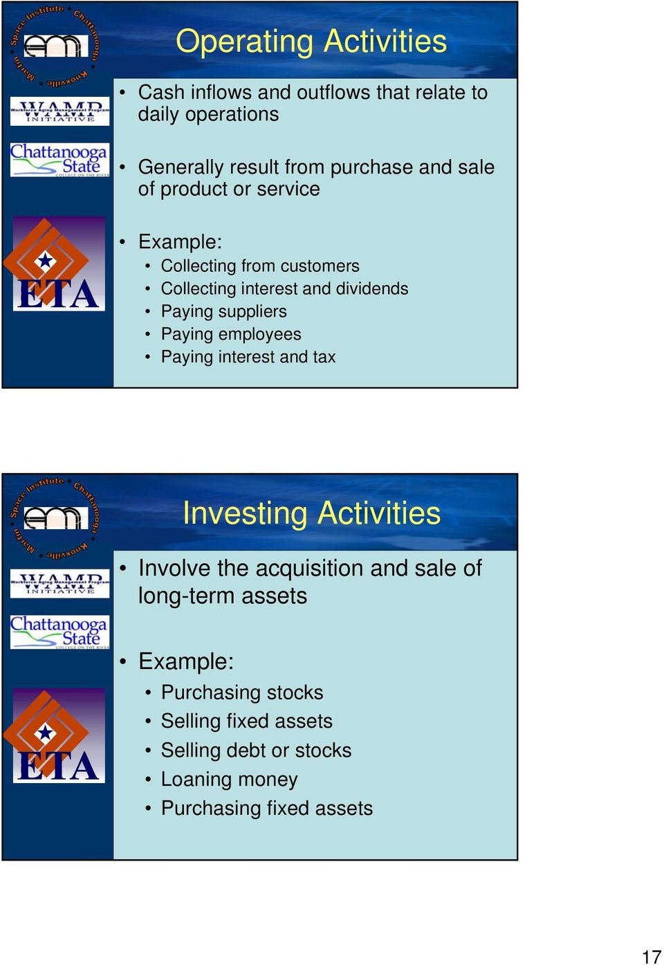Paying employees Paying interest and tax Investing Activities Involve the acquisition and sale of long-term