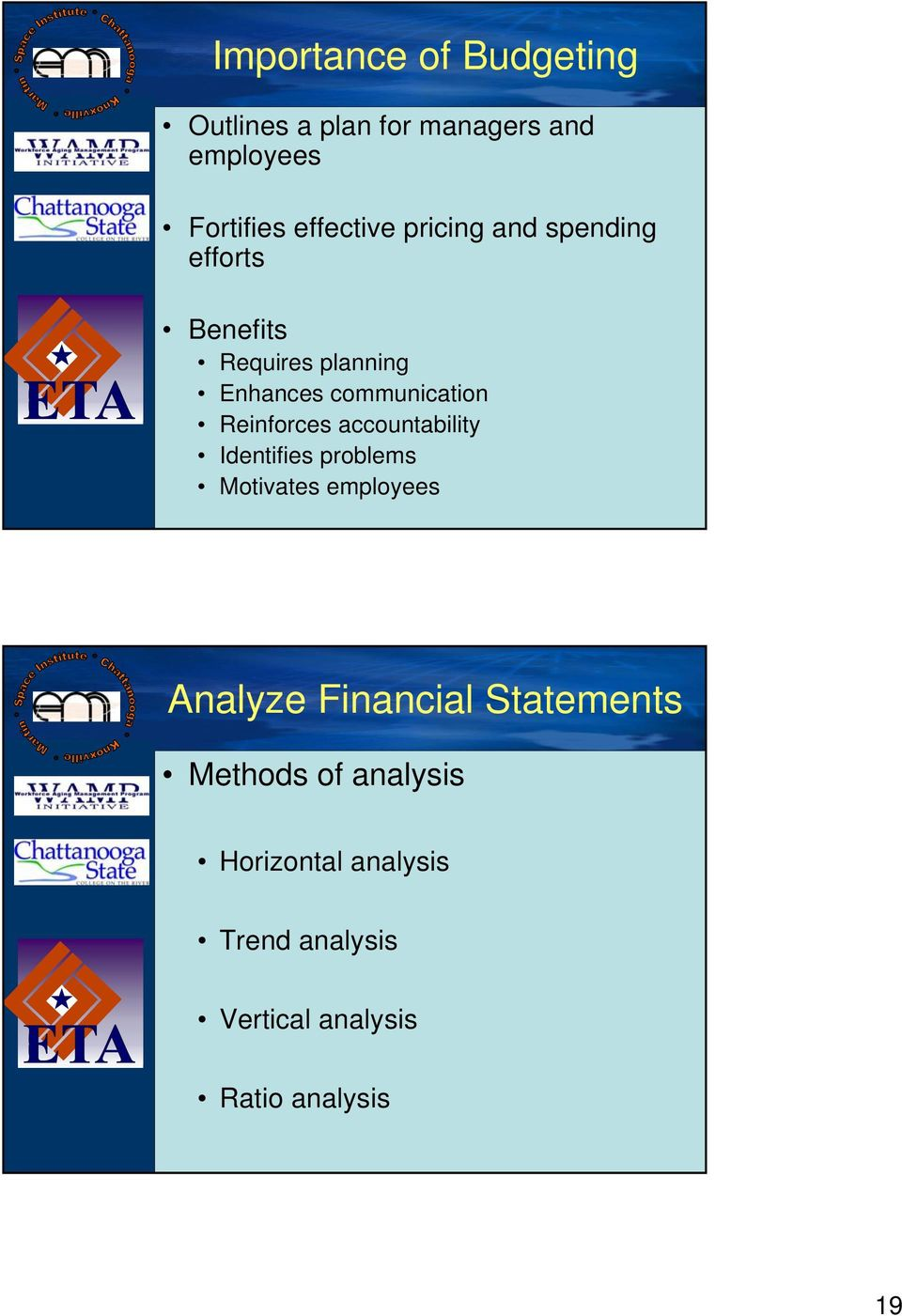 Reinforces accountability Identifies problems Motivates employees Analyze Financial