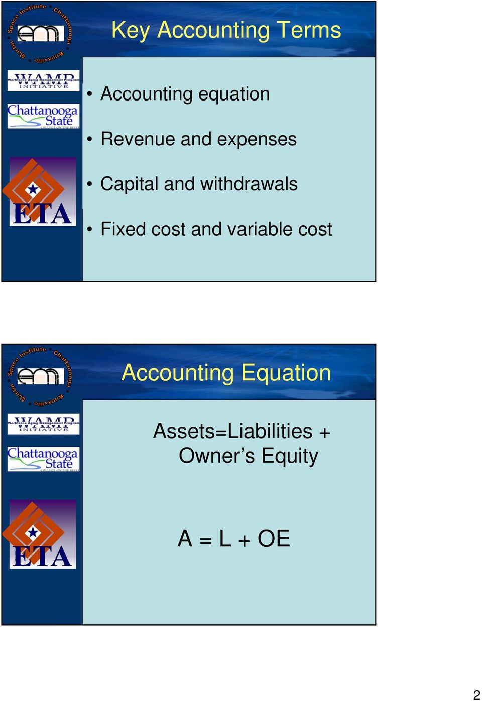 Fixed cost and variable cost Accounting