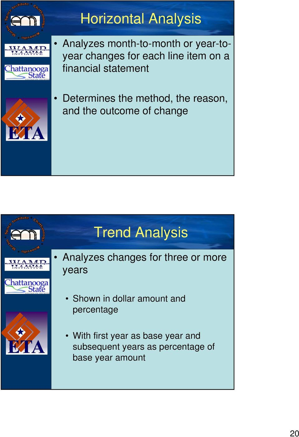 Trend Analysis Analyzes changes for three or more years Shown in dollar amount and