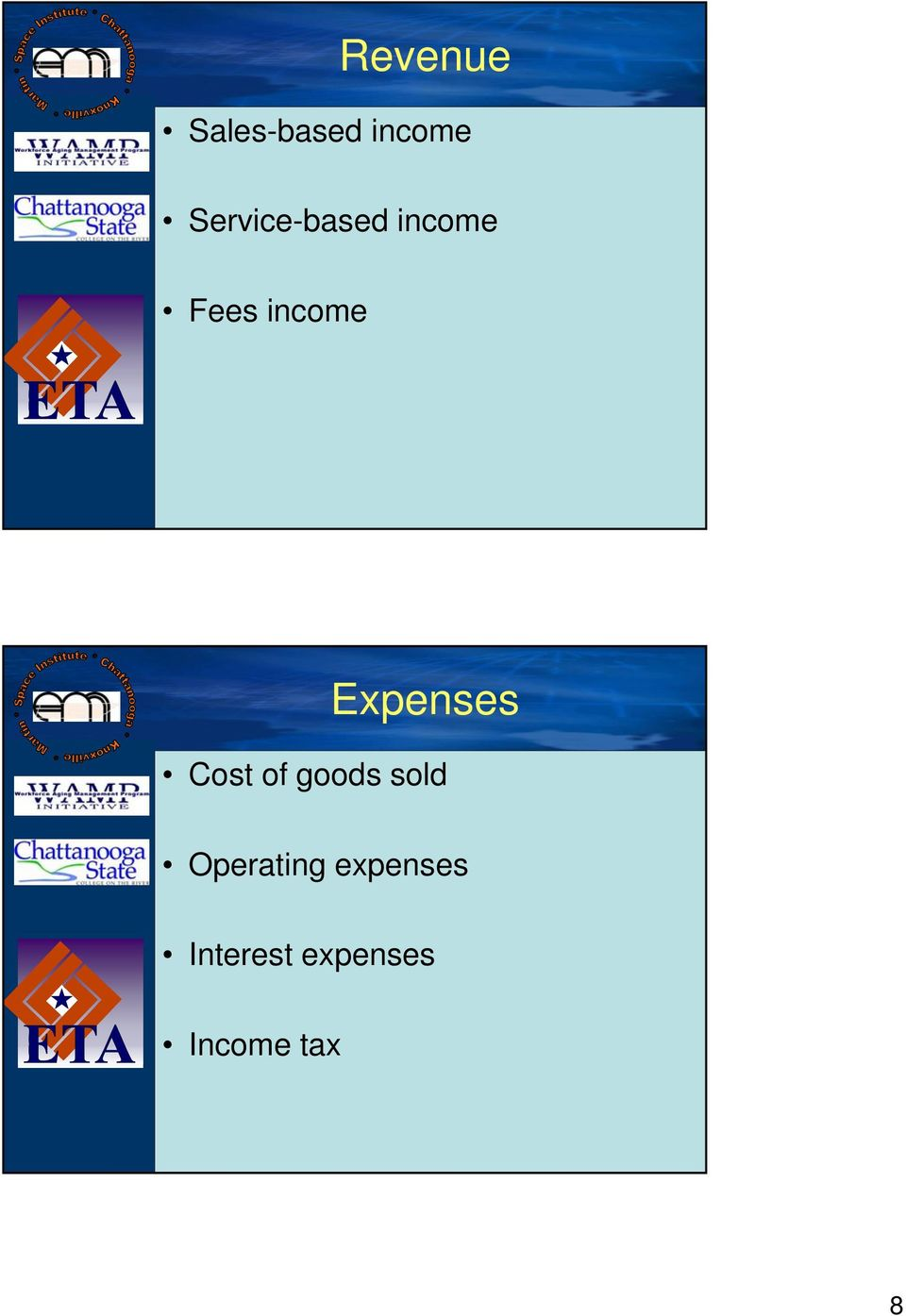 Expenses Cost of goods sold