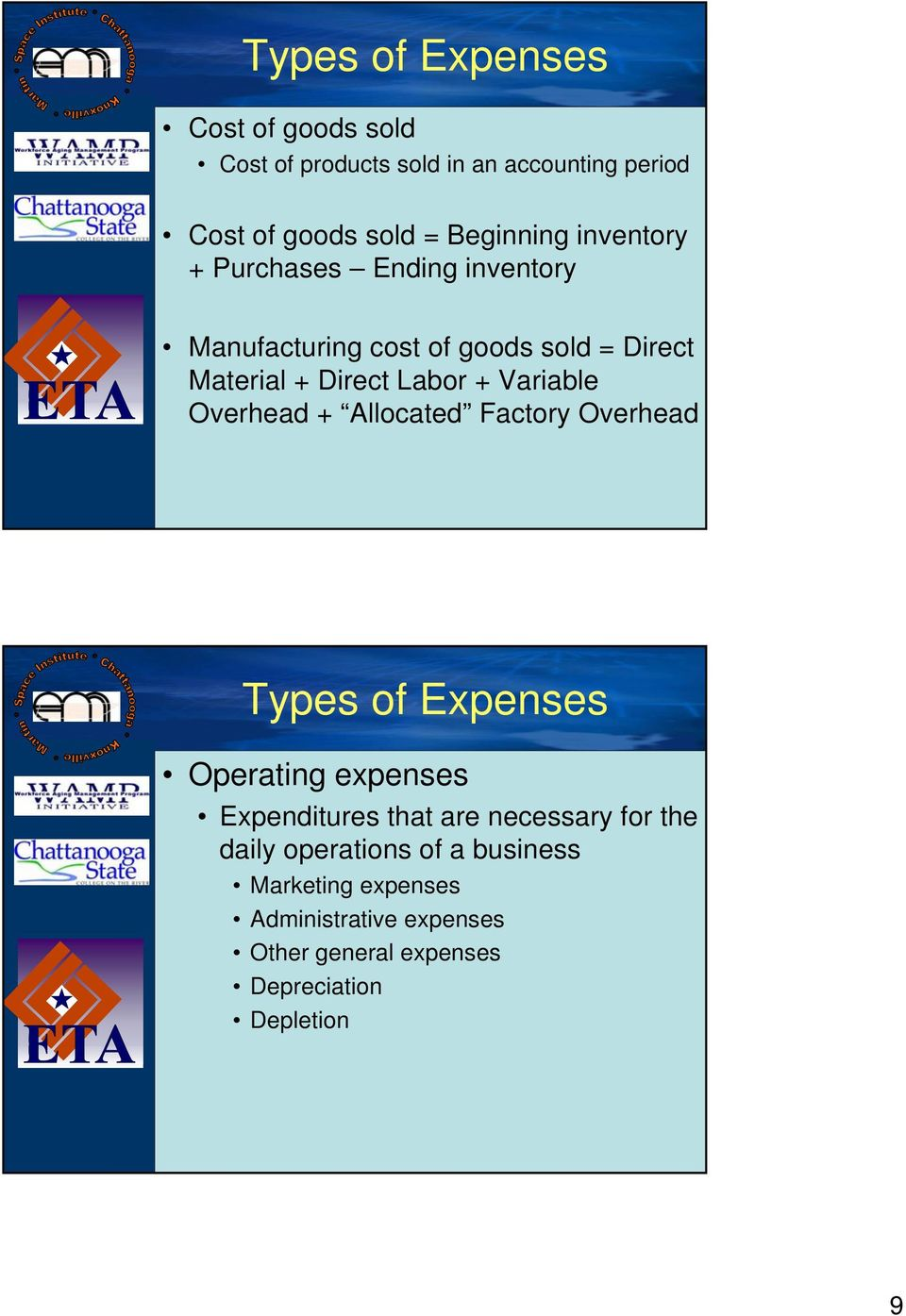 Overhead + Allocated Factory Overhead Types of Expenses Operating expenses Expenditures that are necessary for the
