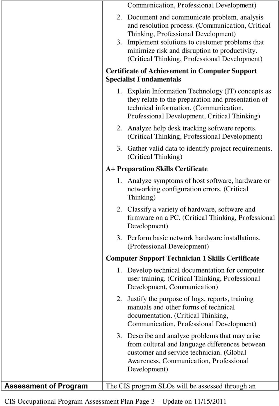 (Critical Thinking, Professional Development) Certificate of Achievement in Computer Support Specialist Fundamentals 1.