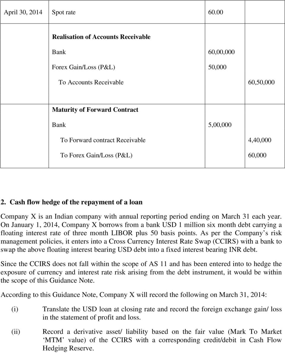 To Forex Gain/Loss (P&L) 60,000 2. Cash flow hedge of the repayment of a loan Company X is an Indian company with annual reporting period ending on March 31 each year.