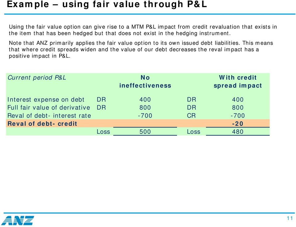 This means that where credit spreads widen and the value of our debt decreases the reval impact has a positive impact in P&L.